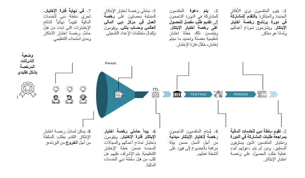 Innovation page image 2.JPG